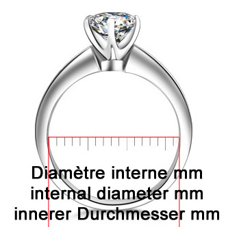 Mesure interne bague